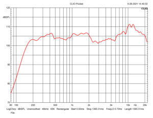 E61 Frequency Response
